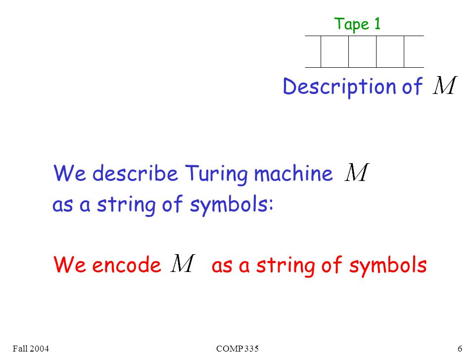 Fall 2004COMP 3356 We describe Turing machine as a string of symbols: We encode as a string of symbols Description of Tape 1