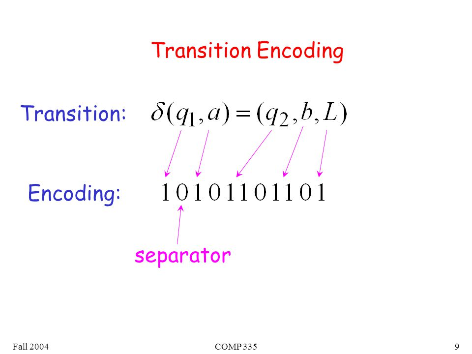 Fall 2004COMP 3359 Transition Encoding Transition: Encoding: separator
