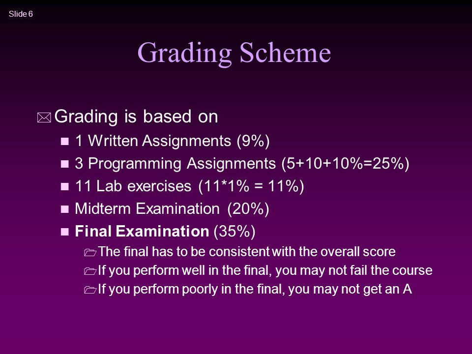 Slide 6 Grading Scheme * Grading is based on n 1 Written Assignments (9%) n 3 Programming Assignments ( %=25%) n 11 Lab exercises (11*1% = 11%) n Midterm Examination (20%) n Final Examination (35%)  The final has to be consistent with the overall score  If you perform well in the final, you may not fail the course  If you perform poorly in the final, you may not get an A