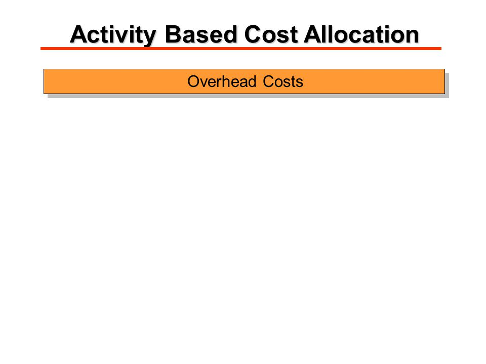 Overhead Costs Activity Based Cost Allocation