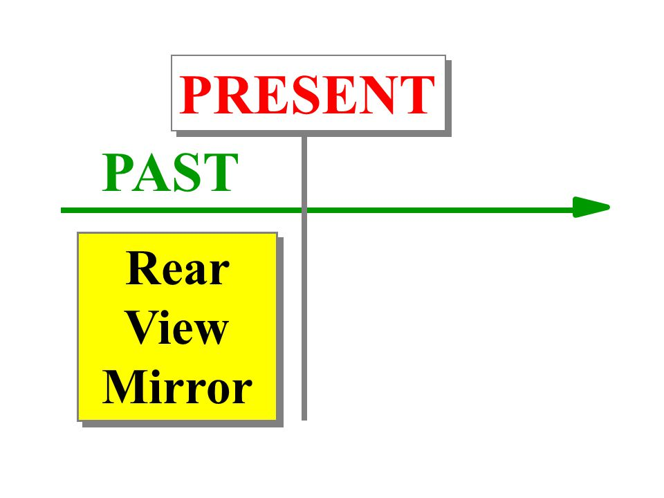 PAST PRESENT Rear View Mirror Rear View Mirror