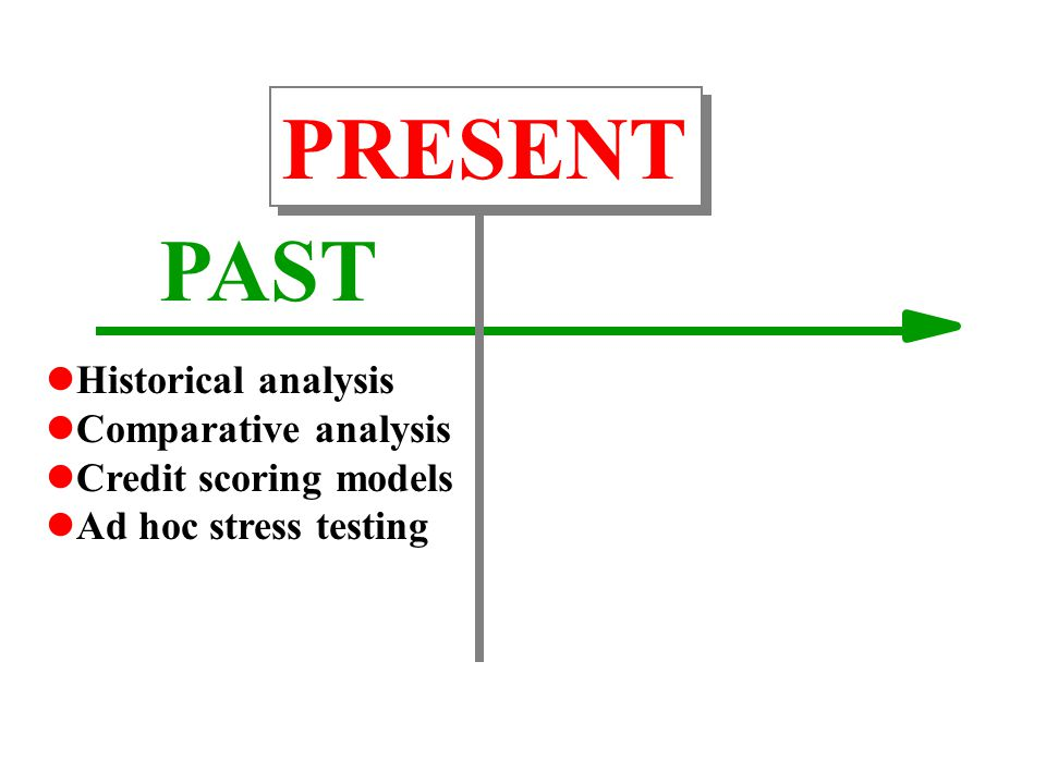 PASTFUTURE PRESENT l Historical analysis l Comparative analysis l Credit scoring models l Ad hoc stress testing
