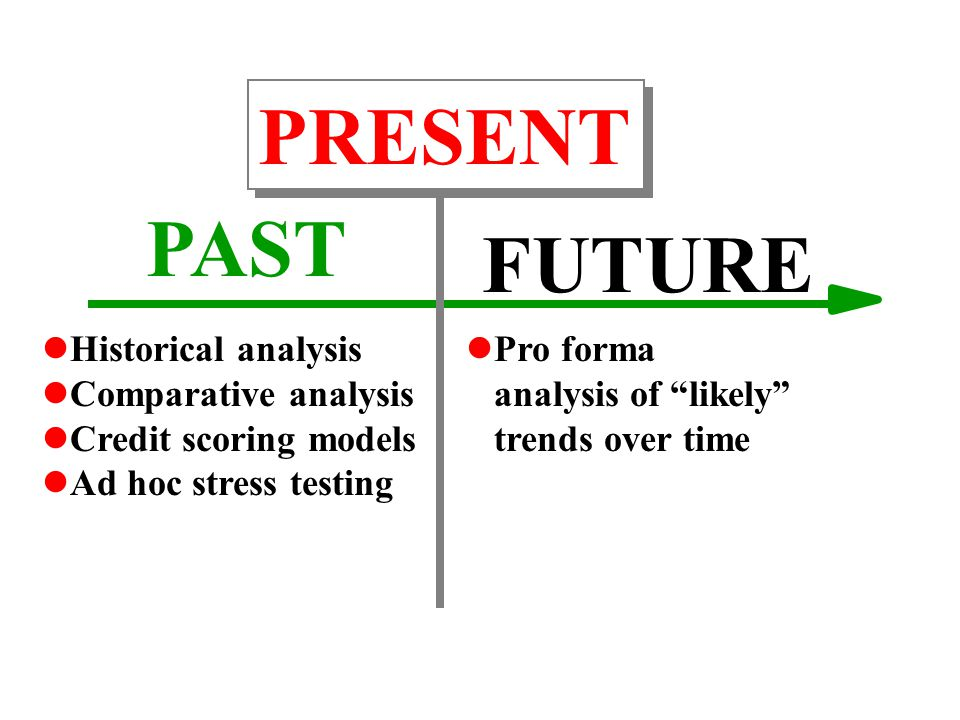 PASTFUTURE PRESENT l Historical analysis l Comparative analysis l Credit scoring models l Ad hoc stress testing l Pro forma analysis of likely trends over time FUTURE