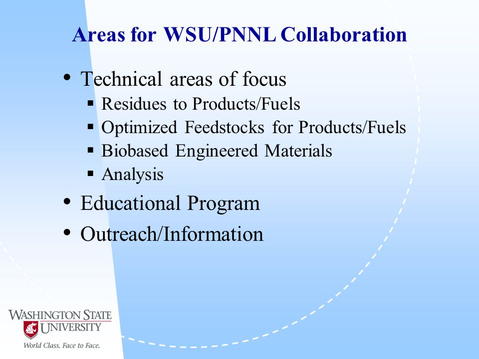 Areas for WSU/PNNL Collaboration Technical areas of focus  Residues to Products/Fuels  Optimized Feedstocks for Products/Fuels  Biobased Engineered Materials  Analysis Educational Program Outreach/Information