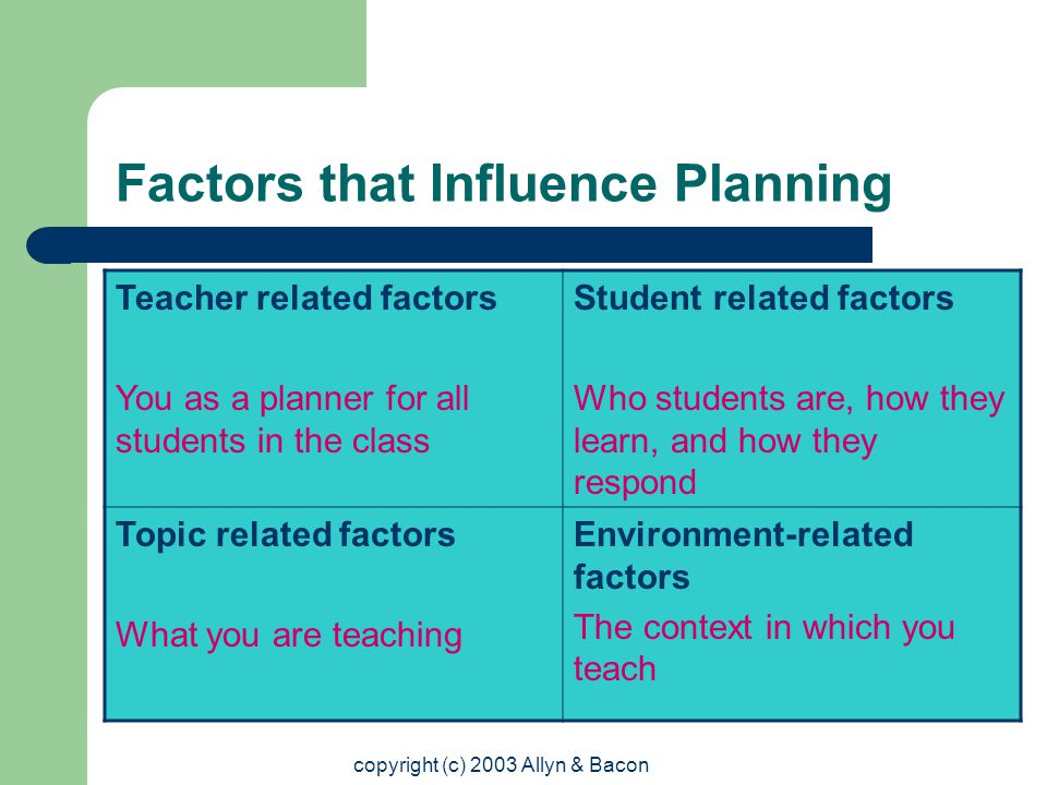copyright (c) 2003 Allyn & Bacon Factors that Influence Planning Teacher related factors You as a planner for all students in the class Student related factors Who students are, how they learn, and how they respond Topic related factors What you are teaching Environment-related factors The context in which you teach