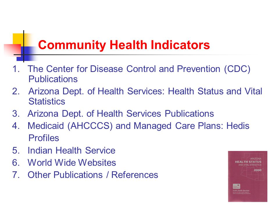 Community Health Indicators 1.