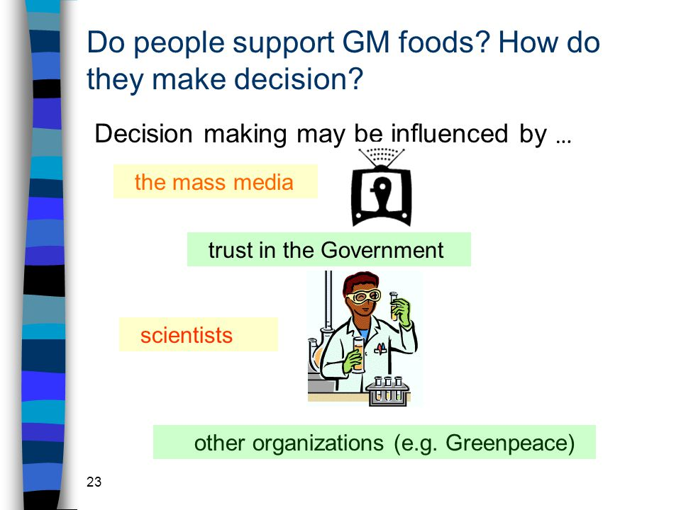 23 Do people support GM foods. How do they make decision.