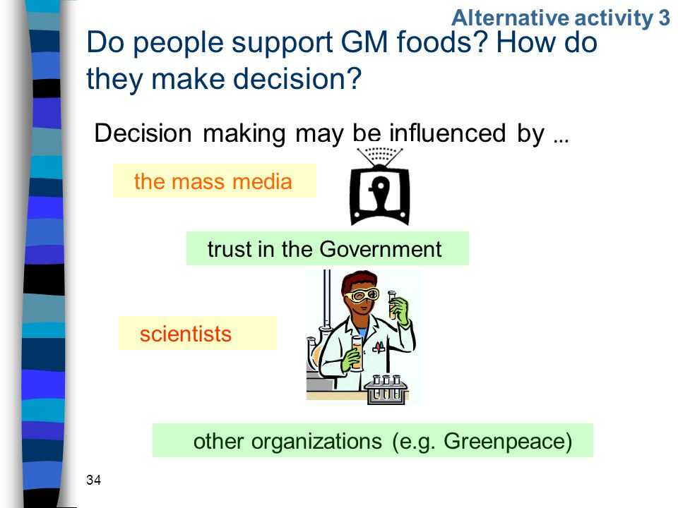 34 Do people support GM foods. How do they make decision.