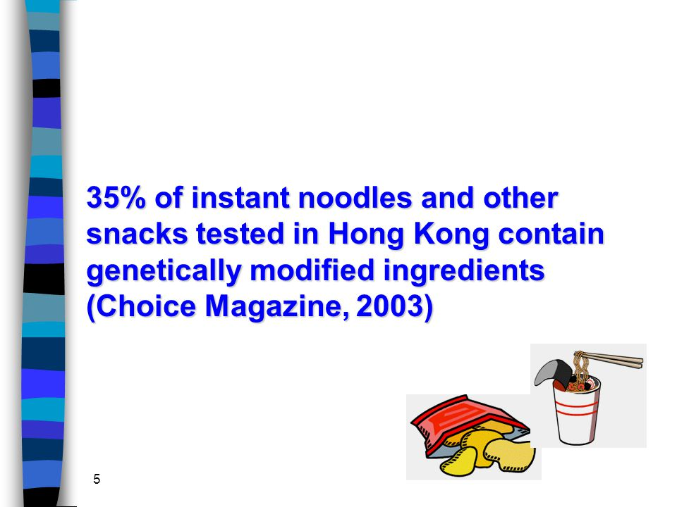 5 35% of instant noodles and other snacks tested in Hong Kong contain genetically modified ingredients (Choice Magazine, 2003)