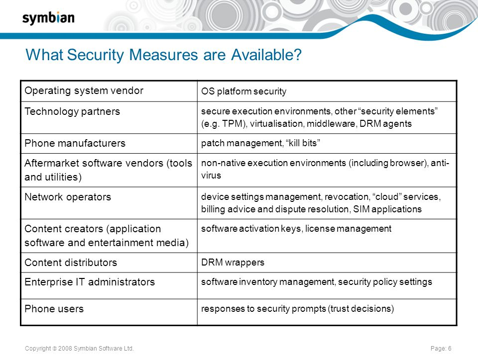 Copyright  2008 Symbian Software Ltd.Page: 6 What Security Measures are Available.