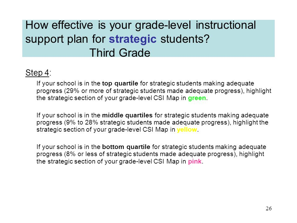25 How effective is your grade-level instructional support plan for strategic students.