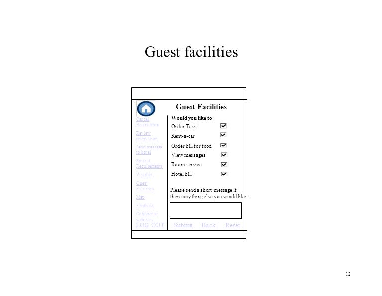 12 Guest facilities Guest Facilities Would you like to Order Taxi Rent-a-car Order bill for food View messages Room service Hotel bill Please send a short message if there any thing else you would like.