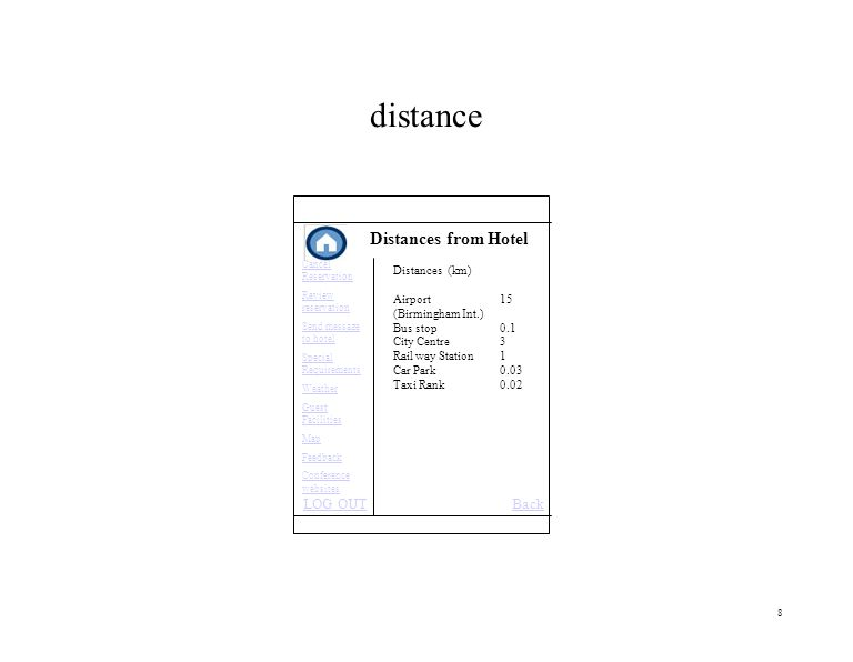 8 distance Distances from Hotel Distances (km) Airport 15 (Birmingham Int.) Bus stop 0.1 City Centre 3 Rail way Station 1 Car Park 0.03 Taxi Rank0.02 LOG OUTBack Cancel Reservation Review reservation Send message to hotel Special Requirements Weather Guest Facilities Map Feedback Conference websites