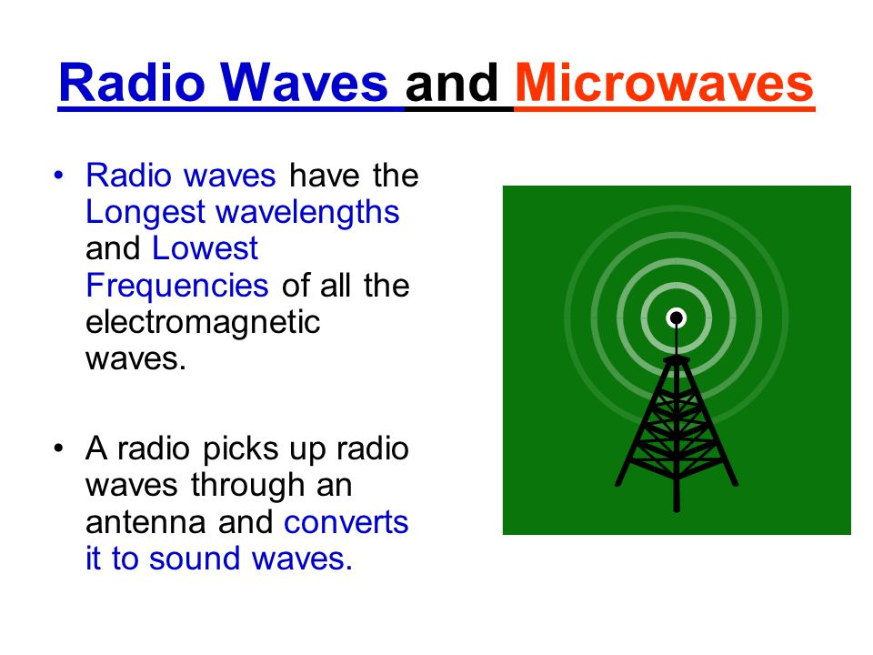 Radio Waves and Microwaves Radio waves have the Longest wavelengths and Lowest Frequencies of all the electromagnetic waves.