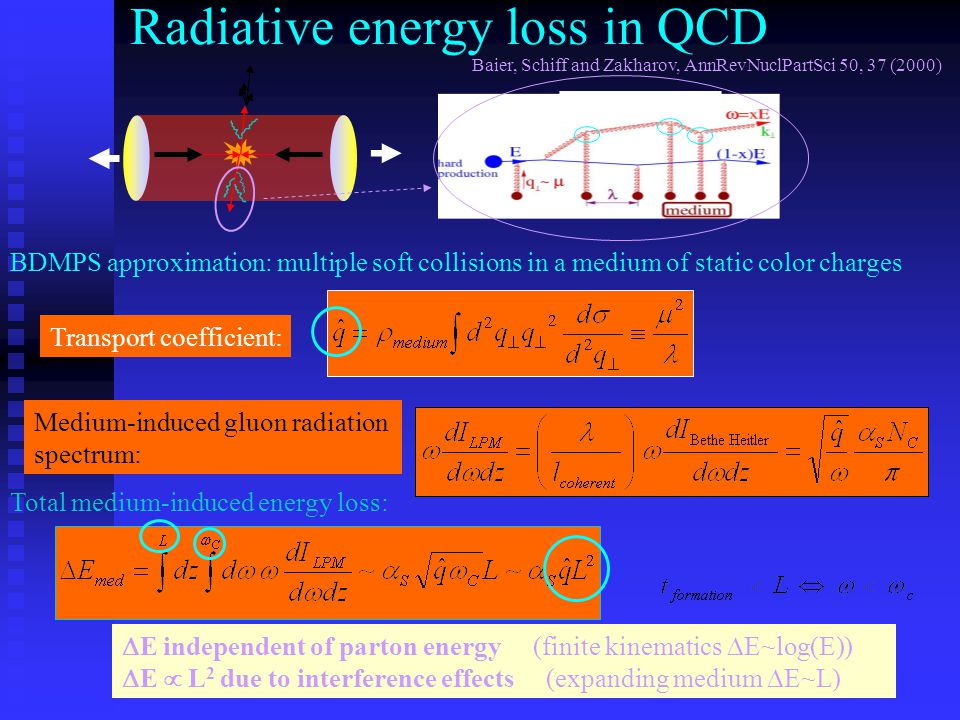 Radiative energy loss in QCD BDMPS approximation: multiple soft collisions in a medium of static color charges  E independent of parton energy (finite kinematics  E~log(E))  E  L 2 due to interference effects (expanding medium  E~L) Medium-induced gluon radiation spectrum: Total medium-induced energy loss: Transport coefficient: Baier, Schiff and Zakharov, AnnRevNuclPartSci 50, 37 (2000)