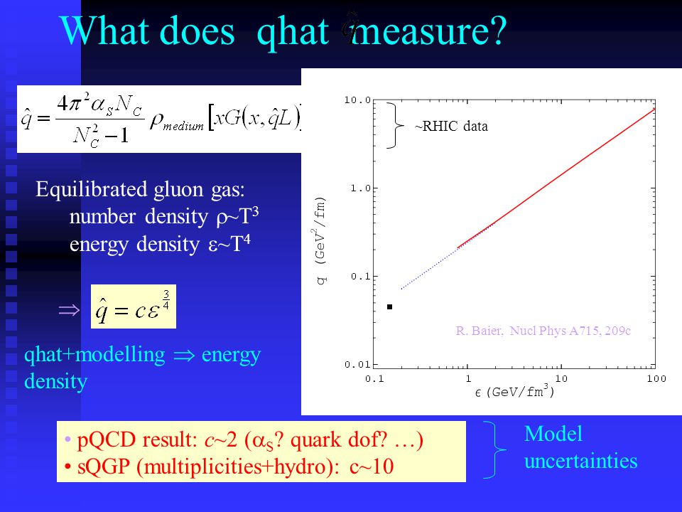 What does qhat measure.