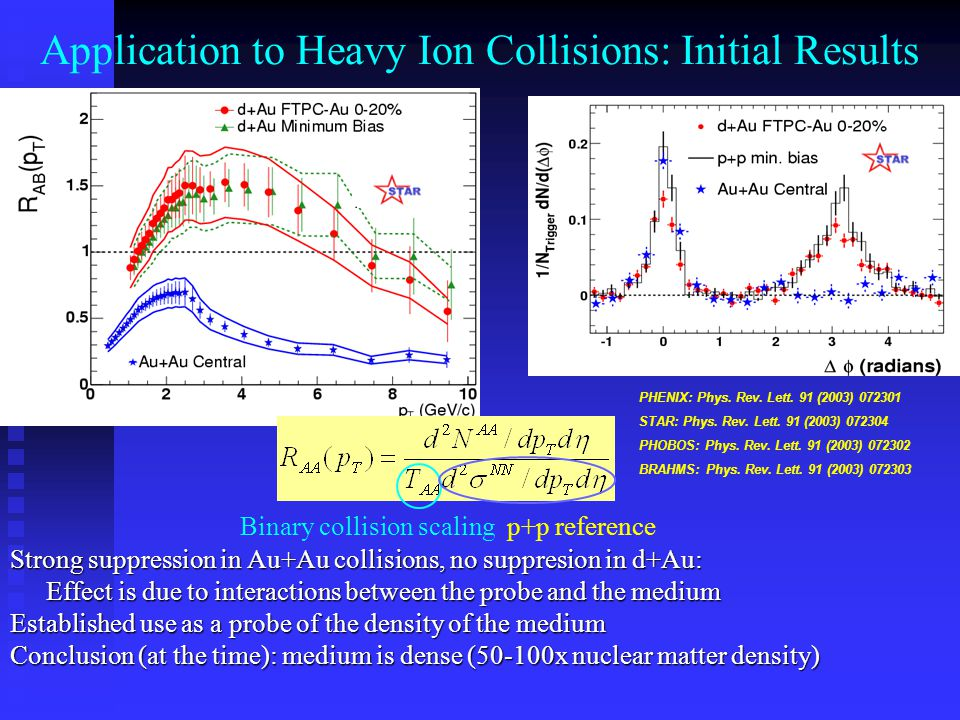 Application to Heavy Ion Collisions: Initial Results Strong suppression in Au+Au collisions, no suppresion in d+Au: Effect is due to interactions between the probe and the medium Established use as a probe of the density of the medium Conclusion (at the time): medium is dense (50-100x nuclear matter density) PHENIX: Phys.