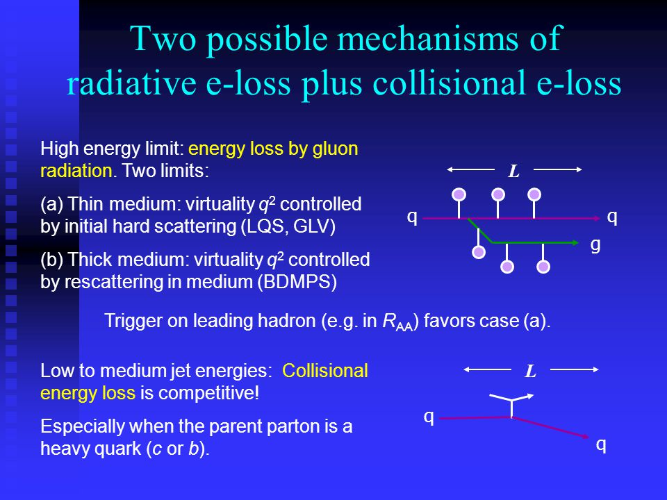 Two possible mechanisms of radiative e-loss plus collisional e-loss High energy limit: energy loss by gluon radiation.