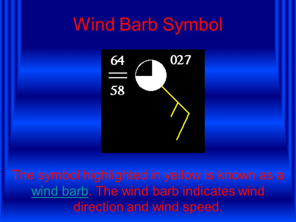 The State Of The Atmosphere With Respect To Wind Temperature