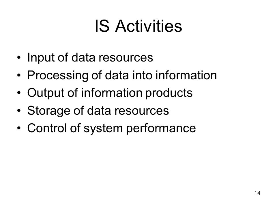 14 IS Activities Input of data resources Processing of data into information Output of information products Storage of data resources Control of system performance