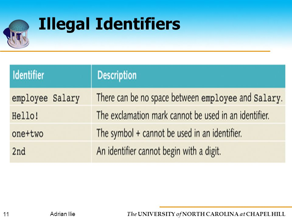 The UNIVERSITY of NORTH CAROLINA at CHAPEL HILL Adrian Ilie 11 Illegal Identifiers