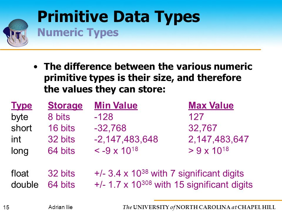 The UNIVERSITY of NORTH CAROLINA at CHAPEL HILL Adrian Ilie 15 Primitive Data Types Numeric Types The difference between the various numeric primitive types is their size, and therefore the values they can store: Type byte short int long float double Storage 8 bits 16 bits 32 bits 64 bits 32 bits 64 bits Min Value ,768 -2,147,483,648 < -9 x /- 3.4 x with 7 significant digits +/- 1.7 x with 15 significant digits Max Value ,767 2,147,483,647 > 9 x 10 18