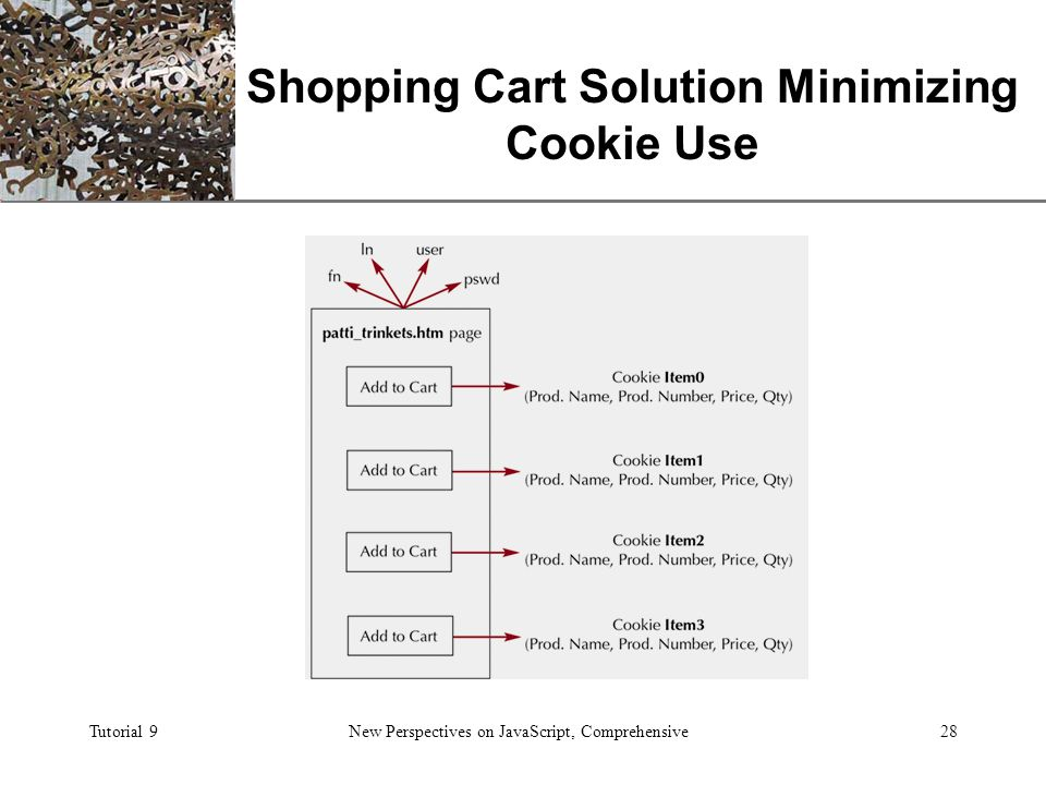XP Tutorial 9New Perspectives on JavaScript, Comprehensive28 Shopping Cart Solution Minimizing Cookie Use