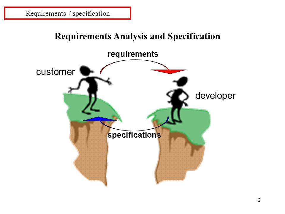 2 Requirements Analysis and Specification Requirements / specification customer developer requirements specifications