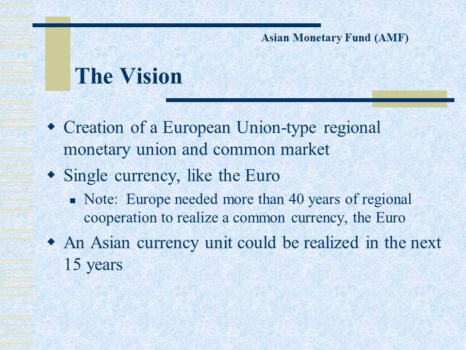 Asian monetary fund
