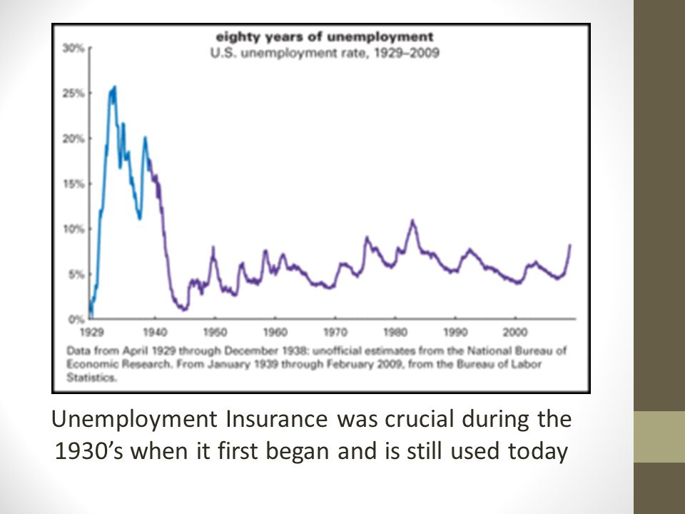 Unemployment Insurance was crucial during the 1930's when it first began and is still used today