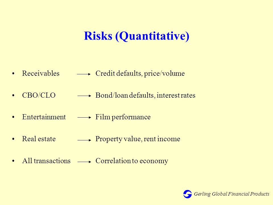 Gerling Global Financial Products Pricing Structured Finance