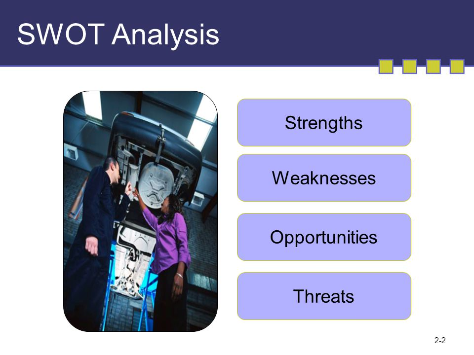 2-2 SWOT Analysis Strengths Weaknesses Opportunities Threats