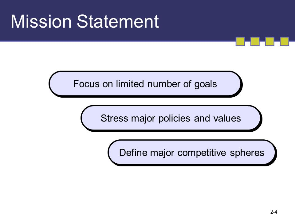 2-4 Mission Statement Focus on limited number of goals Stress major policies and values Define major competitive spheres