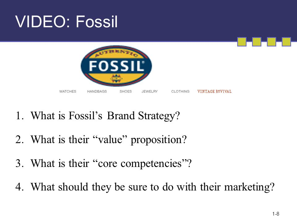 1-8 VIDEO: Fossil 1.What is Fossil's Brand Strategy.