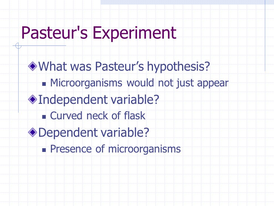 What was Pasteur's hypothesis. Microorganisms would not just appear Independent variable.