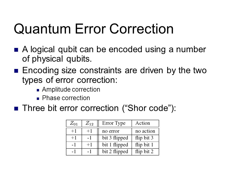 Quantum Error Correction A logical qubit can be encoded using a number of physical qubits.
