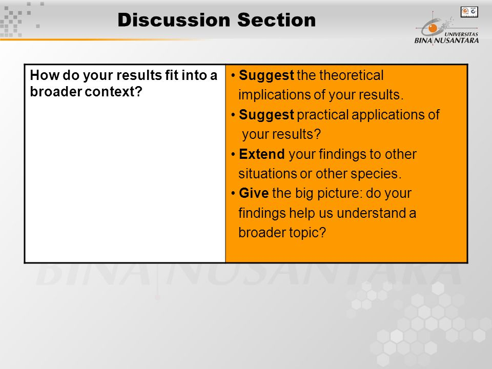 Discussion Section How do your results fit into a broader context.