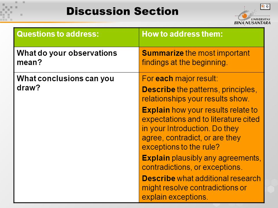 Discussion Section Questions to address:How to address them: What do your observations mean.