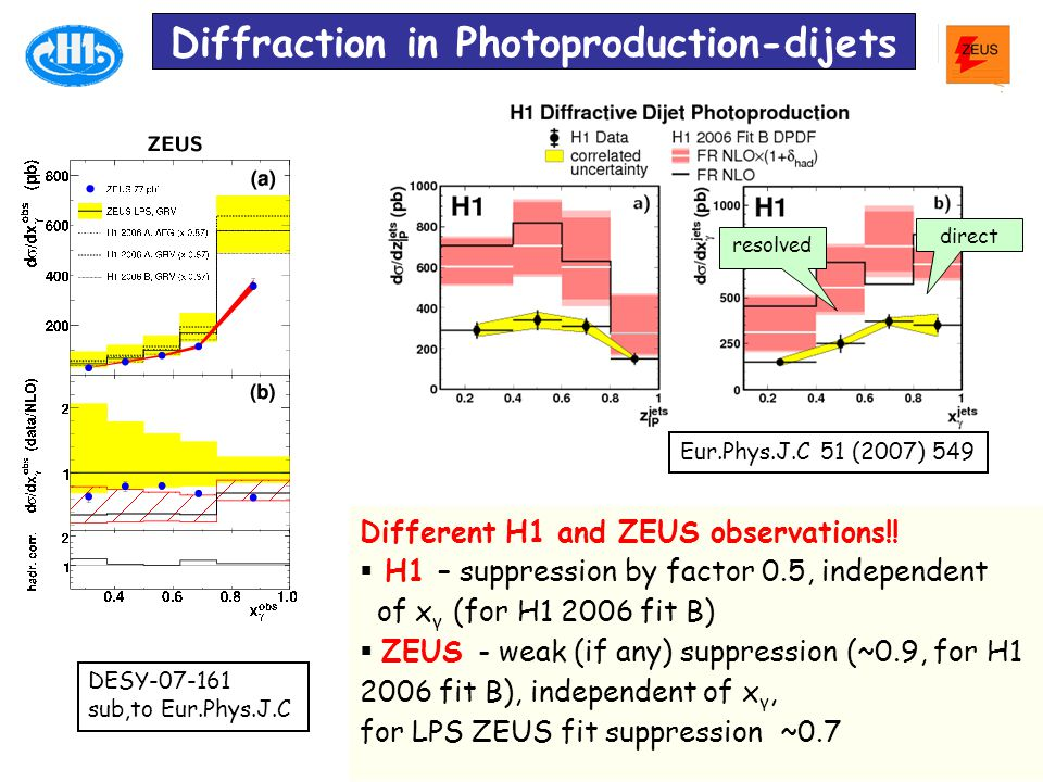 25 th of October 2007Meeting on Diffraction and Forward Physics at HERA and the LHC, Antwerpen 10 Diffraction in Photoproduction-dijets Different H1 and ZEUS observations!.