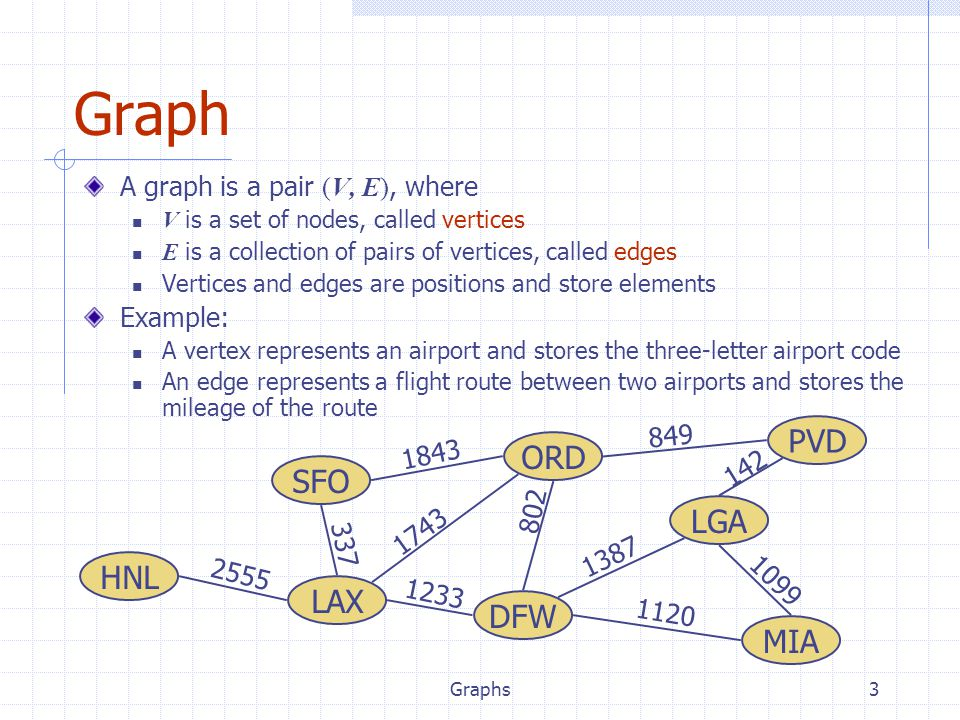 Graphs1 ord dfw sfo lax graphs2 outline and reading graphs 61 3 graphs3 graph ccuart Choice Image