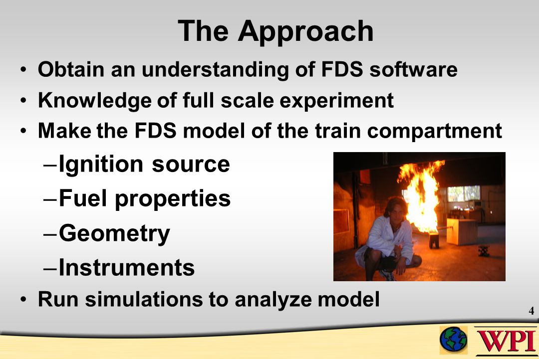 Modeling Train Fires in Fire Dynamic Simulator Melbourne