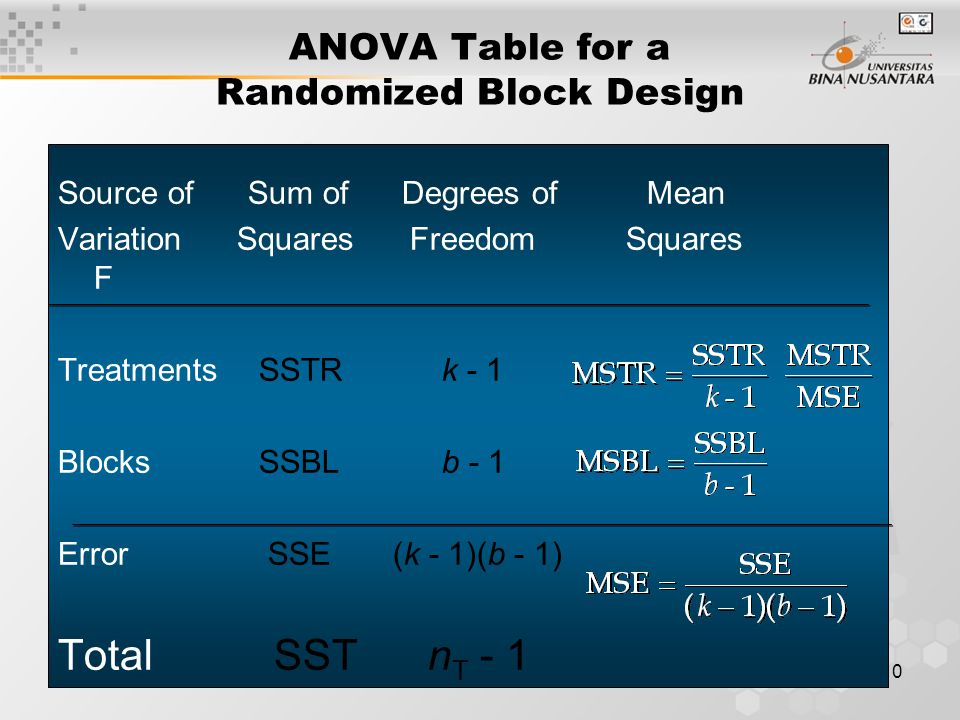 10 ANOVA Table for a Randomized Block Design Source of Sum of Degrees of Mean Variation Squares Freedom Squares F Treatments SSTR k - 1 Blocks SSBL b - 1 Error SSE (k - 1)(b - 1) Total SST n T - 1