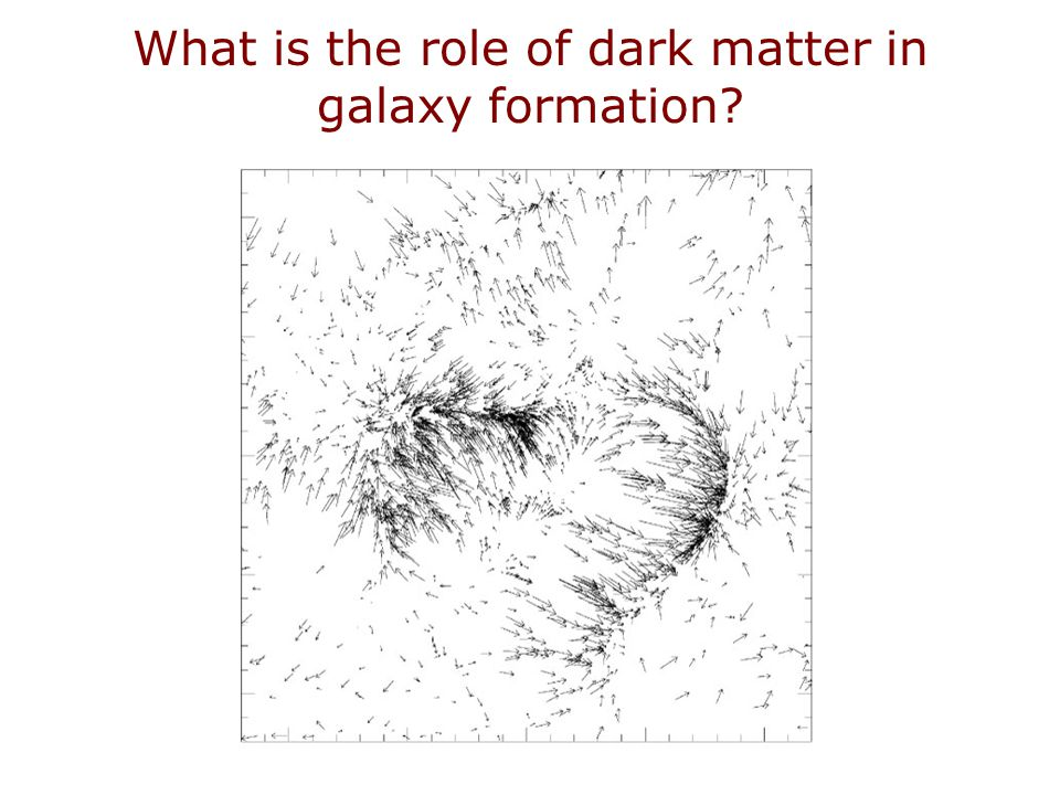 What is the role of dark matter in galaxy formation