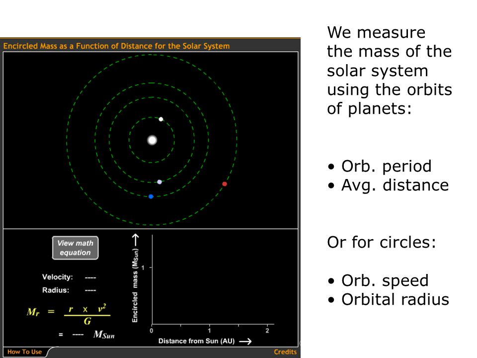 We measure the mass of the solar system using the orbits of planets: Orb.