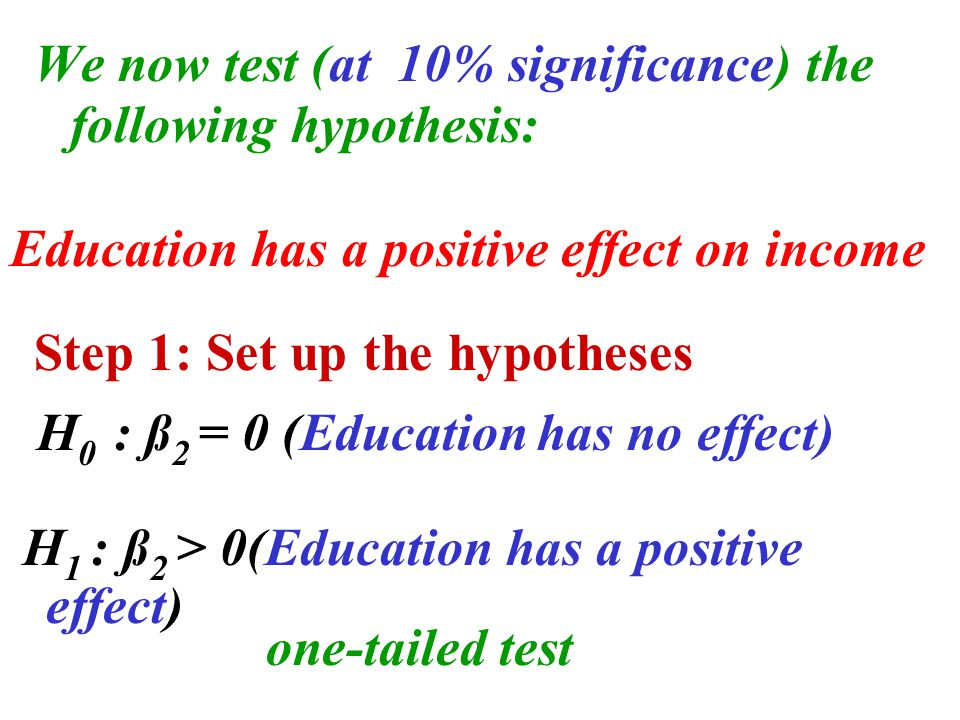 We now test (at 10% significance) the following hypothesis: Education has a positive effect on income Step 1: Set up the hypotheses H 0 : ß 2 = 0 (Education has no effect) H 1 : ß 2 > 0(Education has a positive effect) one-tailed test