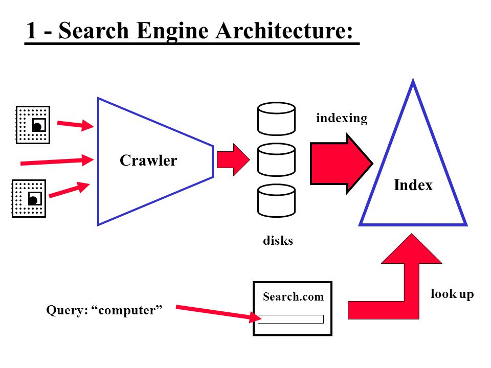 thesis on web crawler Research on crawlers  web crawling and indexing companies are rather protective about the engineering details of their software assets phd thesis and ranking c terence critchlow james caverleeresearch on crawlers  2002 : shkapenyuk and suel's crawler v may 2005  2006.