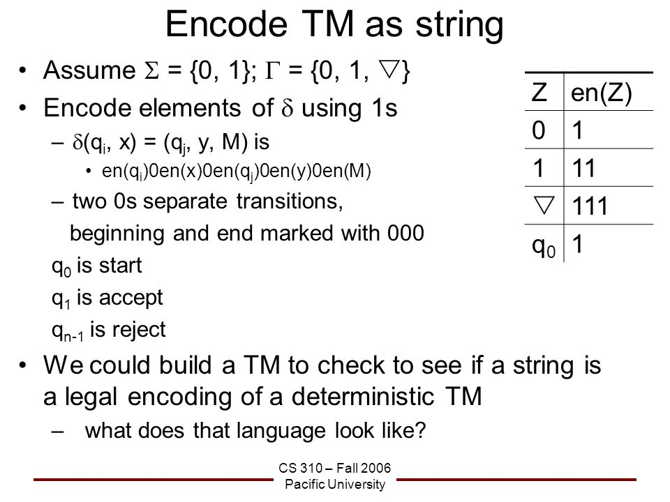 CS 310 – Fall 2006 Pacific University Encode TM as string Assume  = {0, 1};  = {0, 1,  } Encode elements of  using 1s –  (q i, x) = (q j, y, M) is en(q i )0en(x)0en(q j )0en(y)0en(M) –two 0s separate transitions, beginning and end marked with 000 q 0 is start q 1 is accept q n-1 is reject We could build a TM to check to see if a string is a legal encoding of a deterministic TM –what does that language look like.
