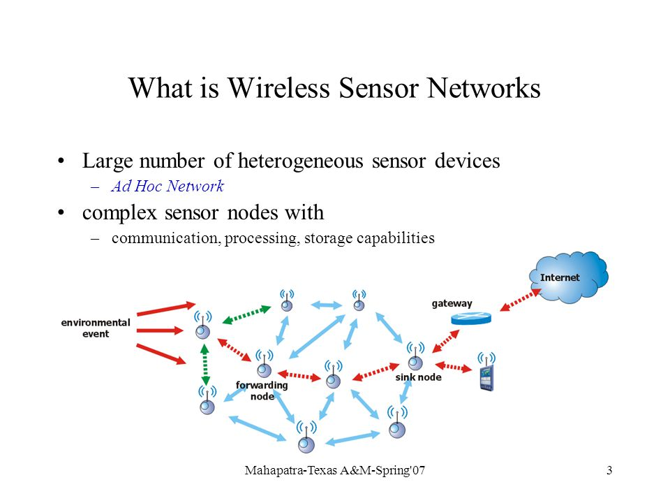 Mahapatra-Texas A&M-Spring 073 Large number of heterogeneous sensor devices –Ad Hoc Network complex sensor nodes with –communication, processing, storage capabilities What is Wireless Sensor Networks