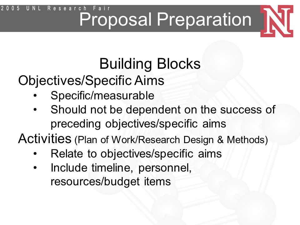 Proposal Preparation Building Blocks Objectives/Specific Aims Specific/measurable Should not be dependent on the success of preceding objectives/specific aims Activities (Plan of Work/Research Design & Methods) Relate to objectives/specific aims Include timeline, personnel, resources/budget items