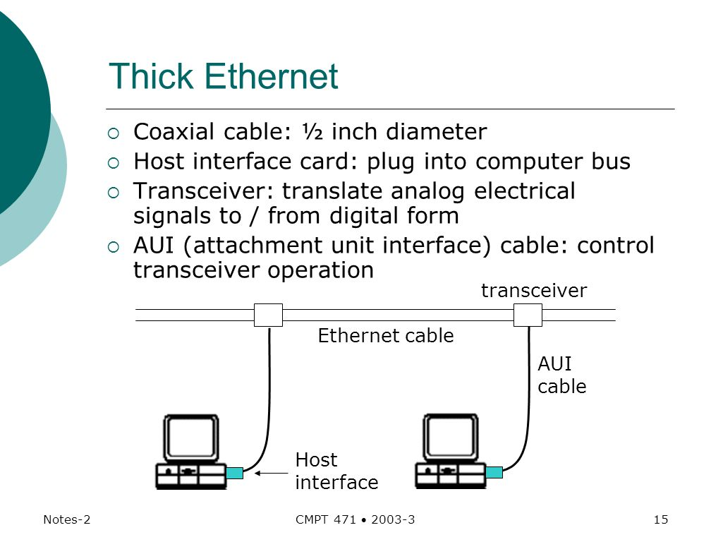 Notes-2 CMPT 471  Thick Ethernet  Coaxial cable: ½ inch diameter  Host interface card: plug into computer bus  Transceiver: translate analog electrical signals to / from digital form  AUI (attachment unit interface) cable: control transceiver operation transceiver Ethernet cable AUI cable Host interface